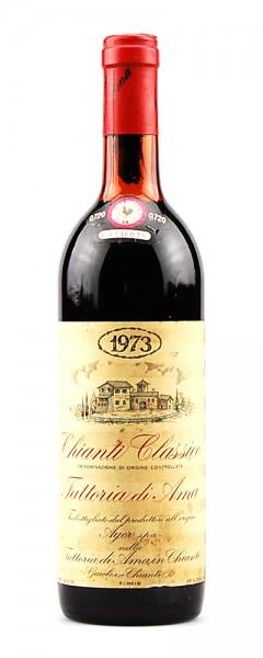 Wein 1973 Chianti Classico Castello di Ama