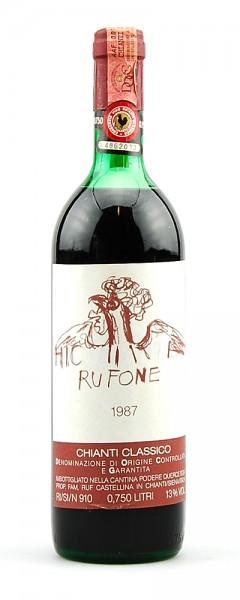 Wein 1987 Chianti Classico Querce Sola-Rufone