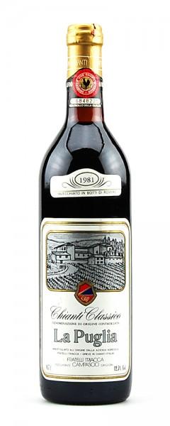 Wein 1981 Chianti Classico La Puglia Fratelli Triacca