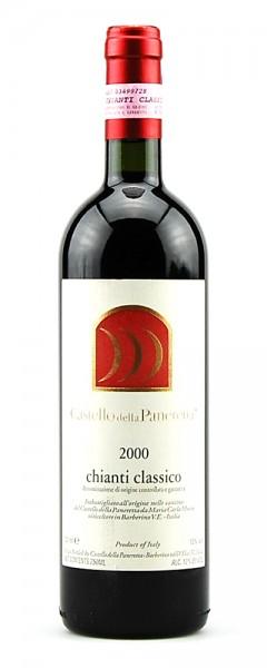 Wein 2000 Chianti Classico Castello della Paneretta