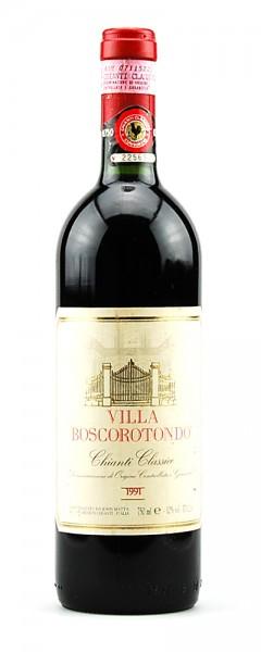 Wein 1991 Chianti Classico Boscorotondo